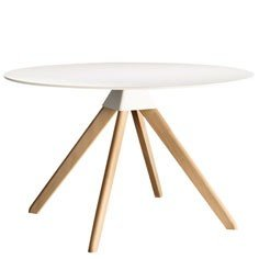 Cuckoo Table